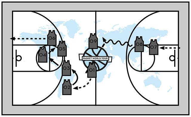 BasketWorldTour mapa