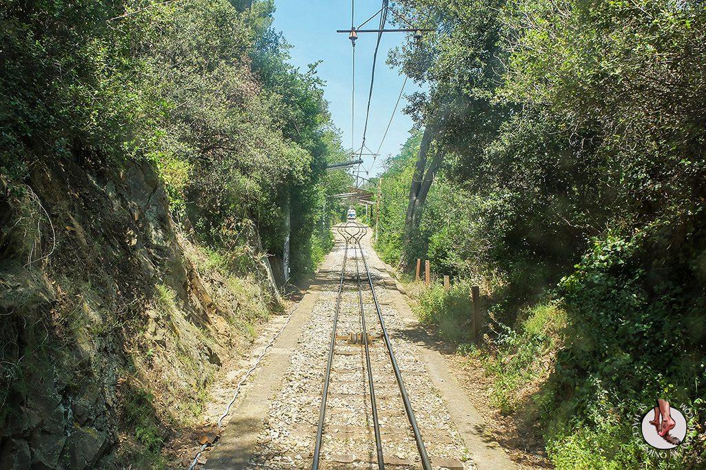 trayecto funicular tibidabo